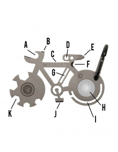 Bike Multifunction Survival Card